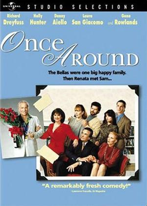 Once Around Online DVD Rental