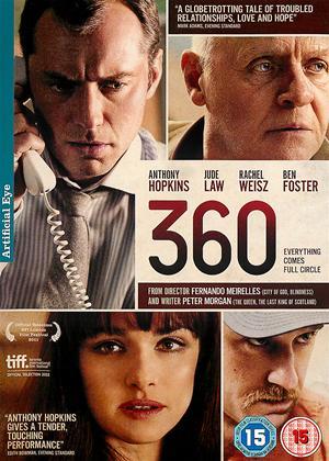 360 Online DVD Rental