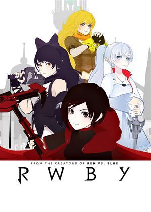 RWBY Online DVD Rental