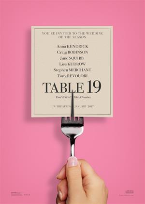 Table 19 Online DVD Rental