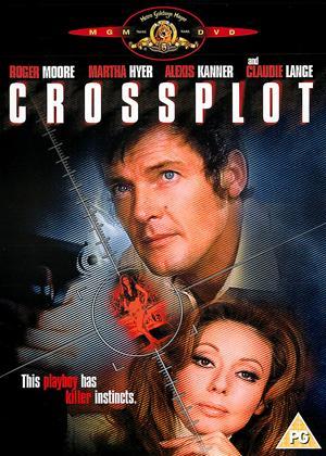 Crossplot Online DVD Rental