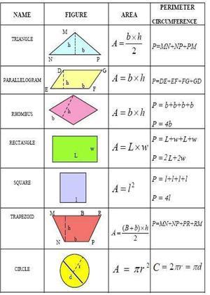 Rent Basic Maths: Geometry 2 Online DVD Rental